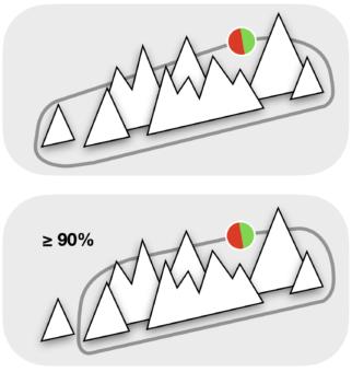 CIRCUMNAVIGATION [Path Variant] Example Image