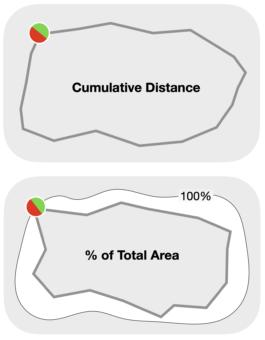 CLOSED LOOP [Path Variant] Example Image