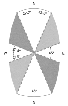 DIAGONAL CROSSING of GREENLAND [Path Variant] Example Image