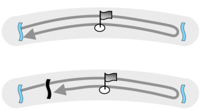 <p><strong>DOUBLE CROSSING</strong> [Path]</p> Example Image