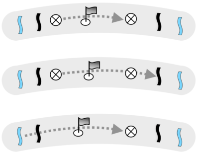 INLAND CROSSING [Path Variant] Example Image