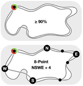 INNER CIRCUMNAVIGATION [Path Variant] Example Image