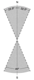 <p><strong>LONGITUDINAL CROSSING OF GREENLAND</strong> [Path Variant]</p> Example Image