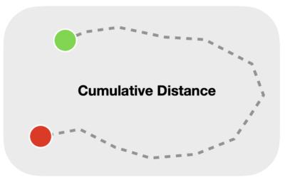LOOP [Path Variant] Example Image