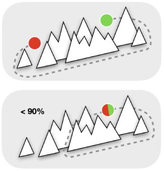 PARTIAL CIRCUMNAVIGATION [Path Variant] Example Image