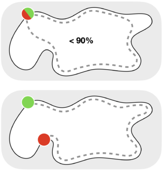 PARTIAL INNER CIRCUMNAVIGATION [Path Variant] Example Image