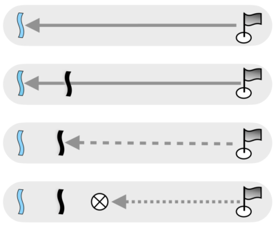 REVERSE EXPEDITION [Path Variant] Example Image